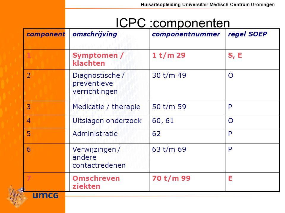 Huisartsopleiding Universitair Medisch Centrum Groningen ICPC :componenten componentomschrijvingcomponentnummerregel SOEP 1Symptomen / klachten 1 t/m 29S, E 2Diagnostische / preventieve verrichtingen 30 t/m 49O 3Medicatie / therapie50 t/m 59P 4Uitslagen onderzoek60, 61O 5Administratie62P 6Verwijzingen / andere contactredenen 63 t/m 69P 7Omschreven ziekten 70 t/m 99E