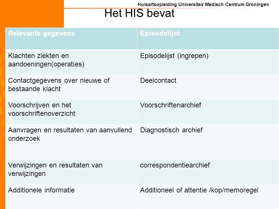 Huisartsopleiding Universitair Medisch Centrum Groningen Het HIS bevat Relevante gegevensEpisodelijst Klachten ziekten en aandoeningen(operaties) Epis