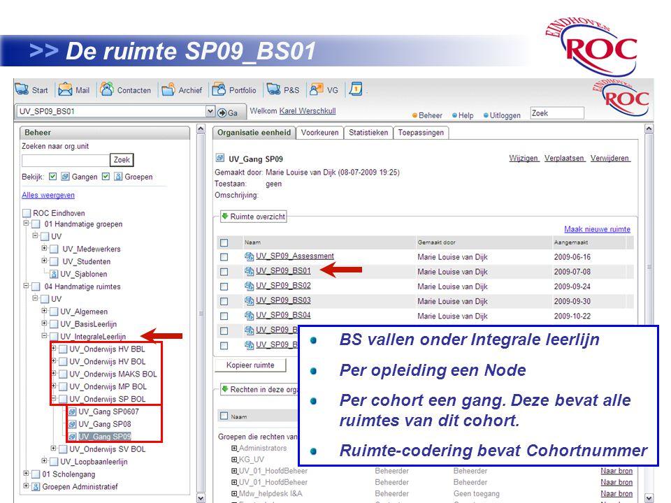 22 >> De ruimte SP09_BS01 BS vallen onder Integrale leerlijn Per opleiding een Node Per cohort een gang.