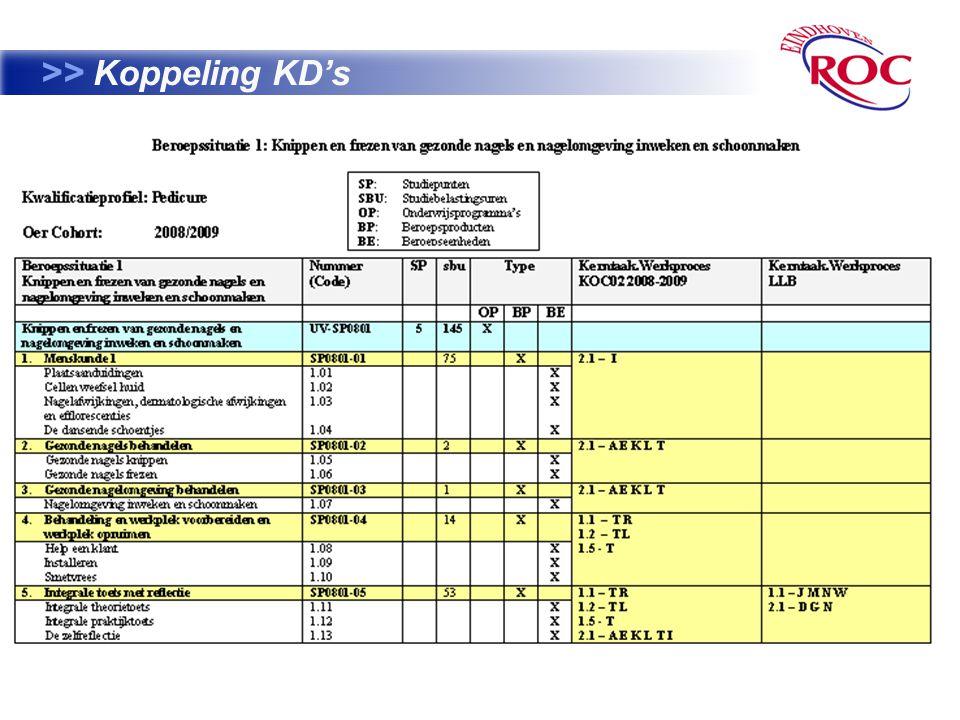 8 >> Koppeling KD's