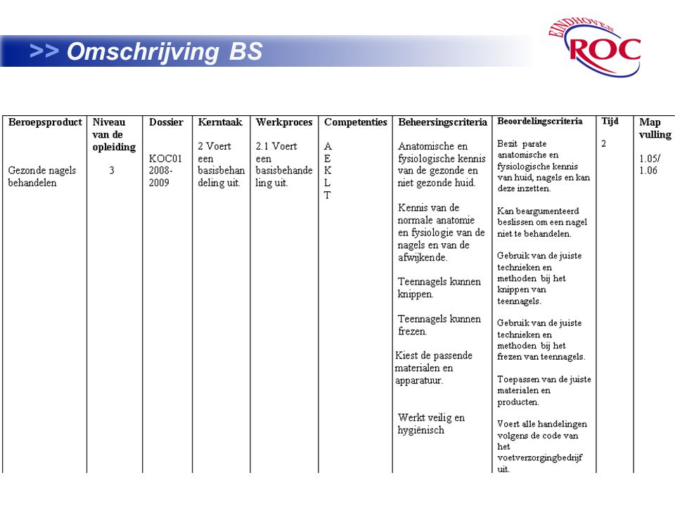 9 >> Omschrijving BS