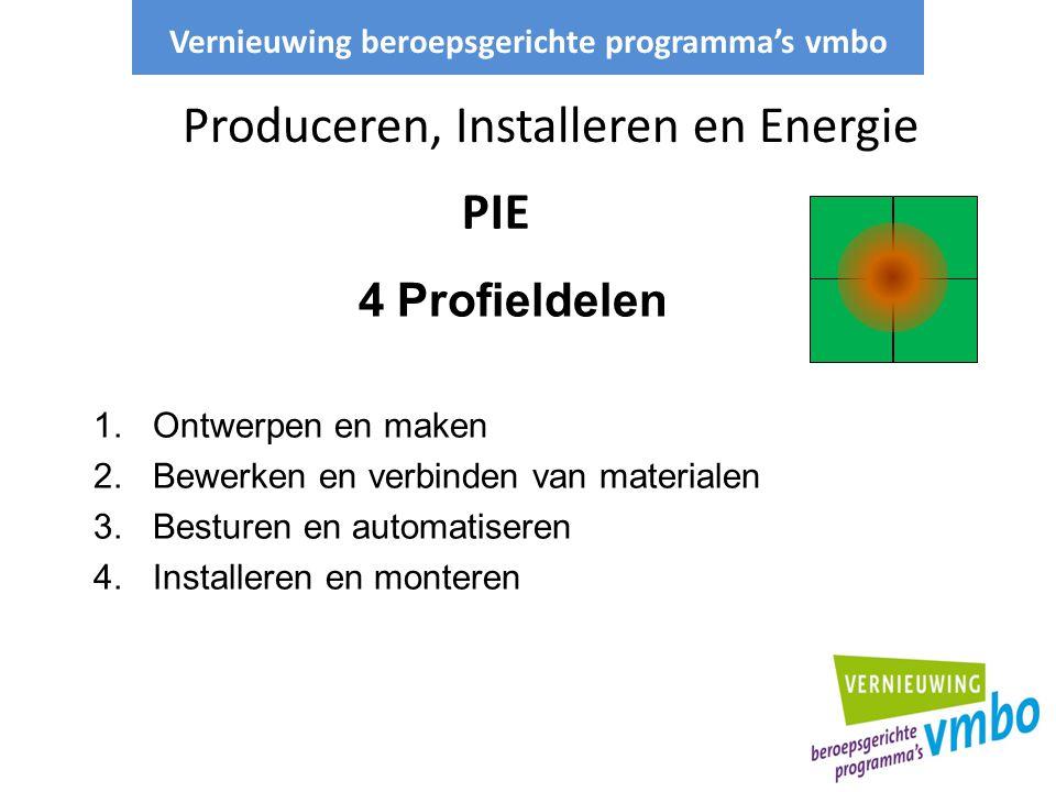 Produceren, Installeren en Energie 4 Profieldelen 1.Ontwerpen en maken 2.Bewerken en verbinden van materialen 3.Besturen en automatiseren 4.Installere
