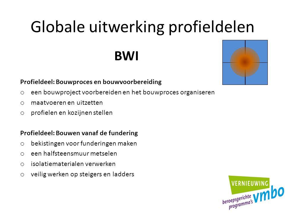Globale uitwerking profieldelen Profieldeel: Bouwproces en bouwvoorbereiding o een bouwproject voorbereiden en het bouwproces organiseren o maatvoeren