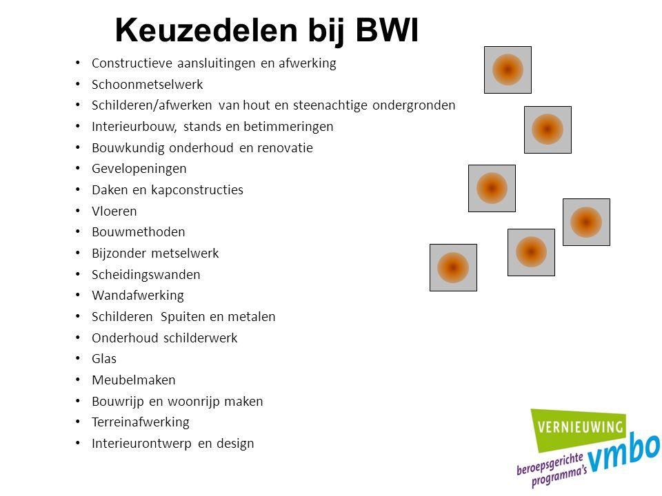 Keuzedelen bij BWI Constructieve aansluitingen en afwerking Schoonmetselwerk Schilderen/afwerken van hout en steenachtige ondergronden Interieurbouw,