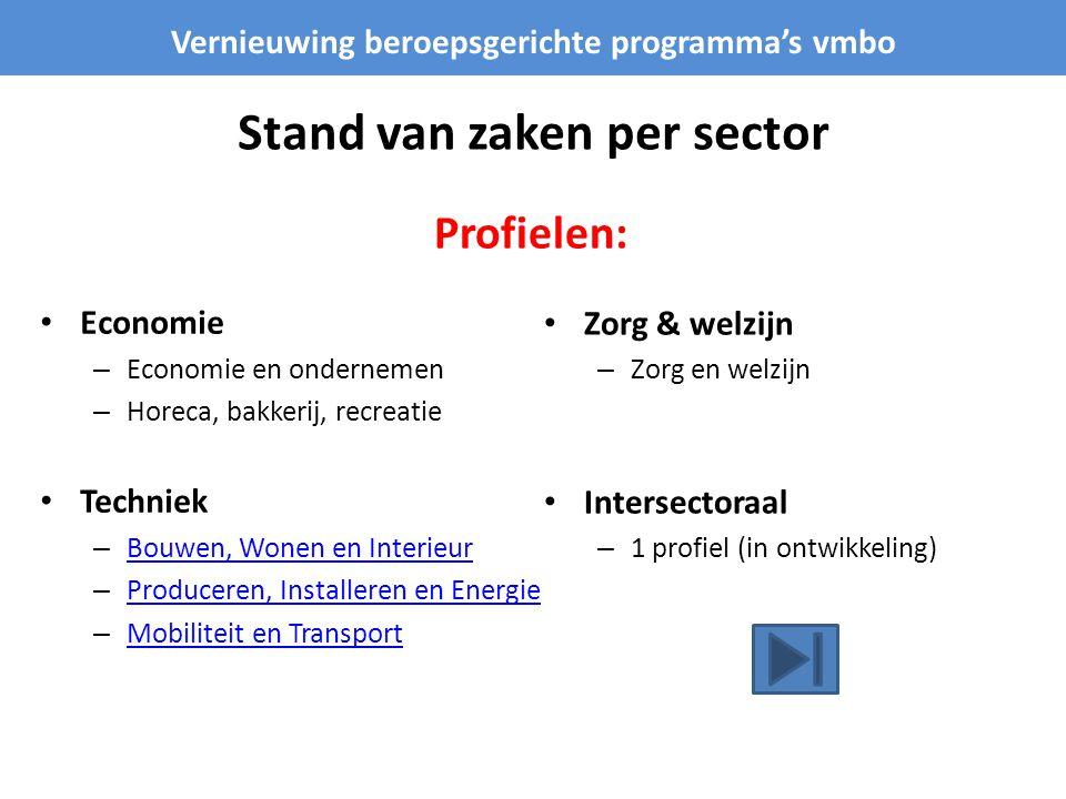 Stand van zaken per sector Economie – Economie en ondernemen – Horeca, bakkerij, recreatie Techniek – Bouwen, Wonen en Interieur Bouwen, Wonen en Inte