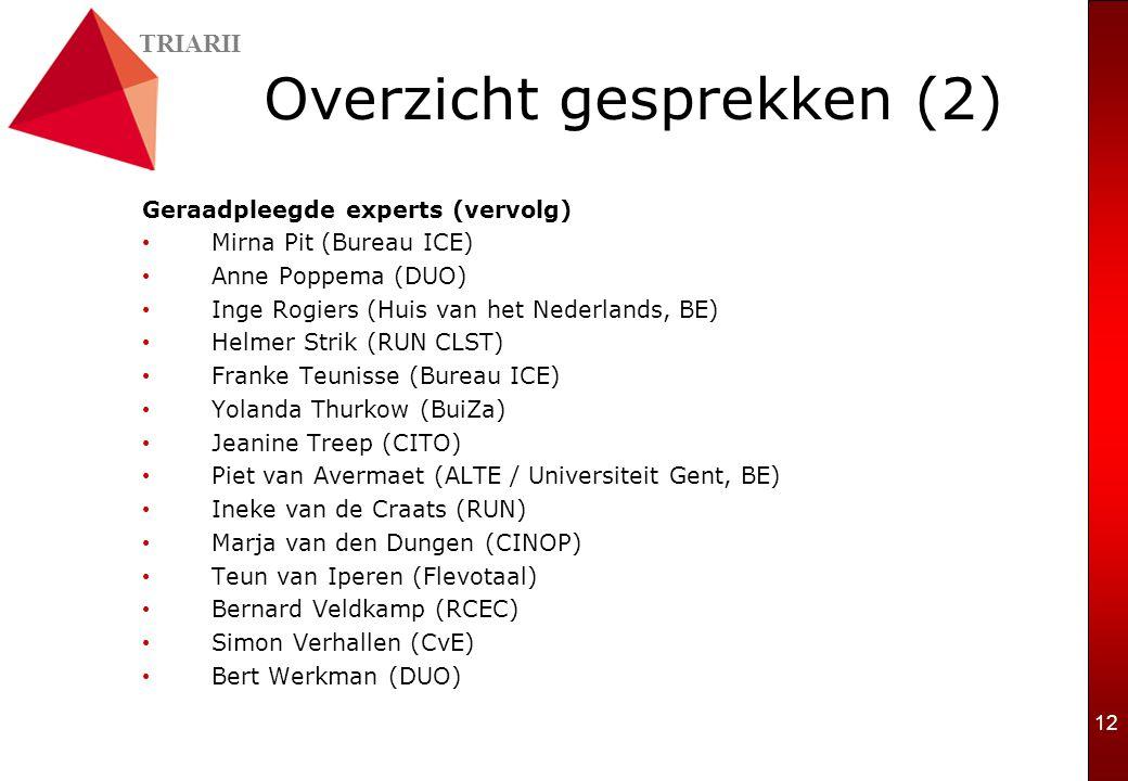 TRIARII 12 Overzicht gesprekken (2) Geraadpleegde experts (vervolg) Mirna Pit (Bureau ICE) Anne Poppema (DUO) Inge Rogiers (Huis van het Nederlands, BE) Helmer Strik (RUN CLST) Franke Teunisse (Bureau ICE) Yolanda Thurkow (BuiZa) Jeanine Treep (CITO) Piet van Avermaet (ALTE / Universiteit Gent, BE) Ineke van de Craats (RUN) Marja van den Dungen (CINOP) Teun van Iperen (Flevotaal) Bernard Veldkamp (RCEC) Simon Verhallen (CvE) Bert Werkman (DUO)