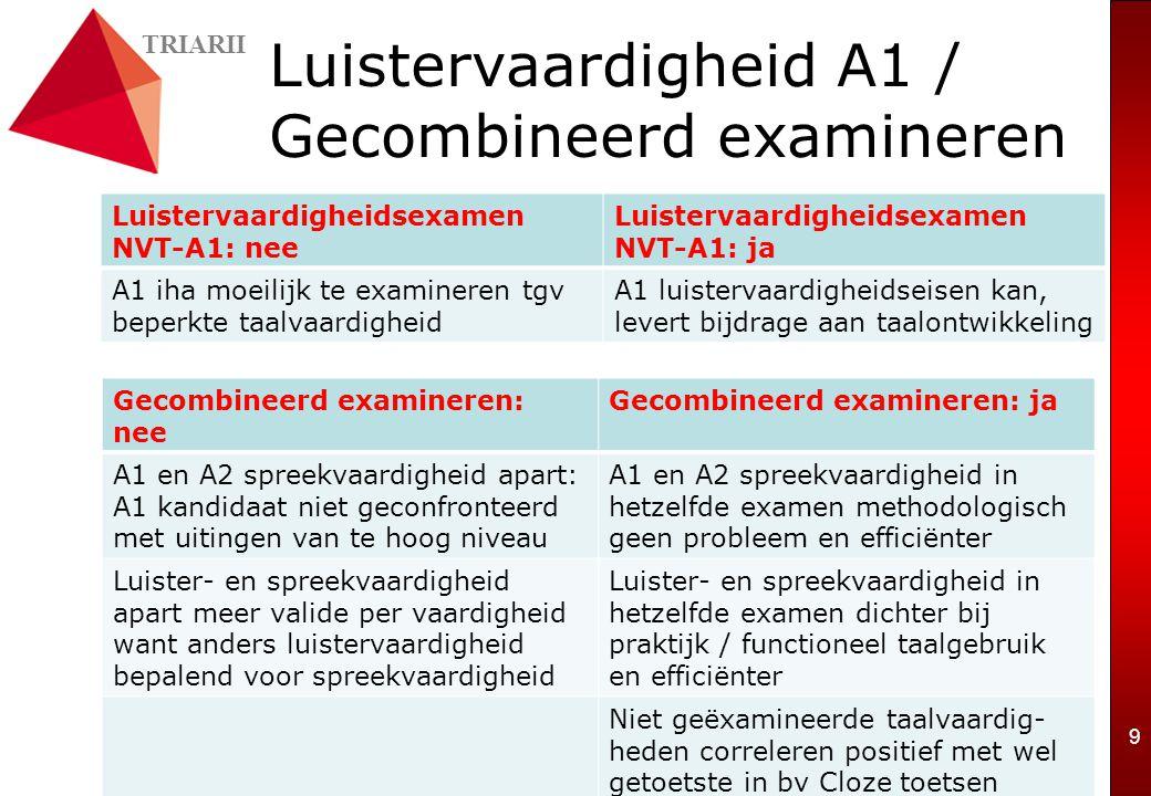 TRIARII 9 Luistervaardigheid A1 / Gecombineerd examineren Luistervaardigheidsexamen NVT-A1: nee Luistervaardigheidsexamen NVT-A1: ja A1 iha moeilijk t