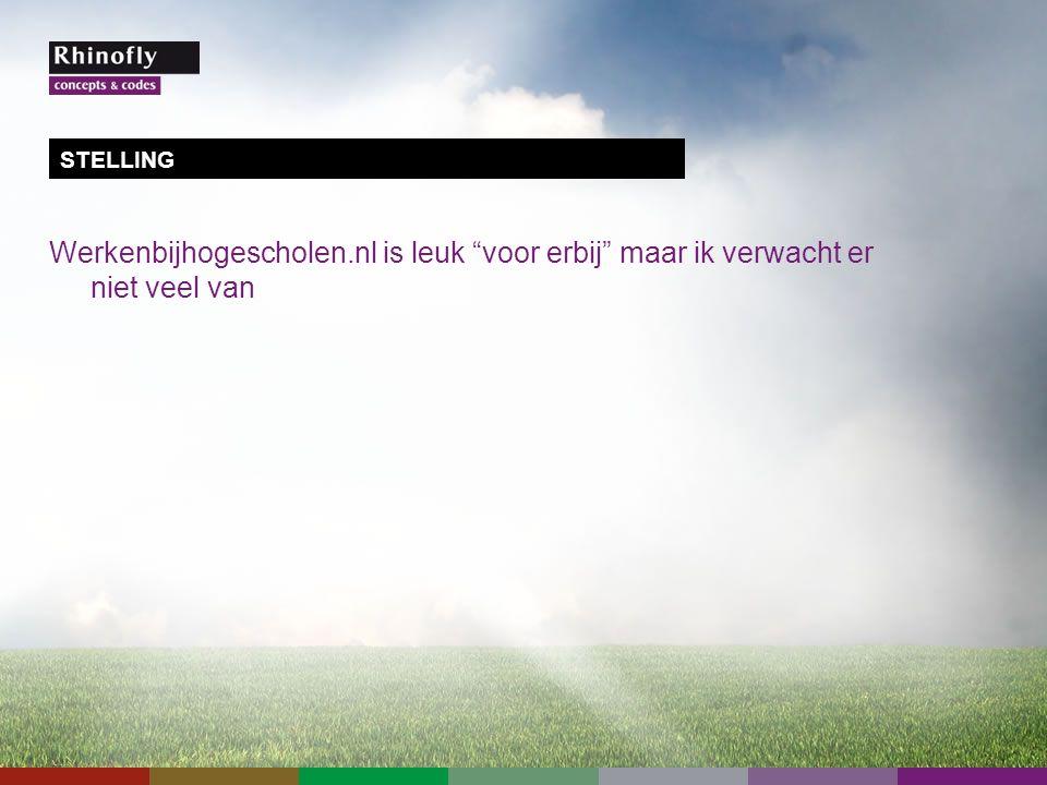 Werkenbijhogescholen.nl is leuk voor erbij maar ik verwacht er niet veel van STELLING