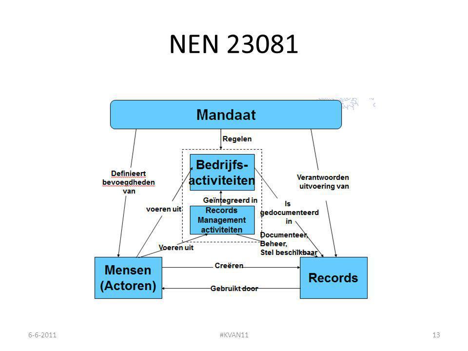 NEN 23081 6-6-2011#KVAN1113