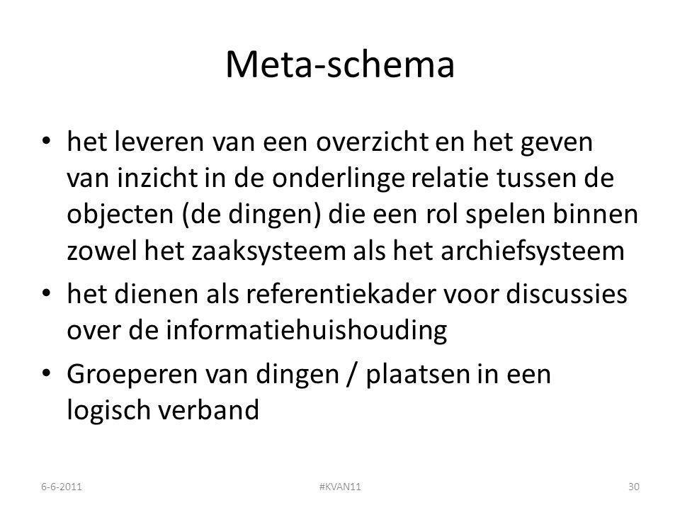 Meta-schema het leveren van een overzicht en het geven van inzicht in de onderlinge relatie tussen de objecten (de dingen) die een rol spelen binnen zowel het zaaksysteem als het archiefsysteem het dienen als referentiekader voor discussies over de informatiehuishouding Groeperen van dingen / plaatsen in een logisch verband 6-6-2011#KVAN1130