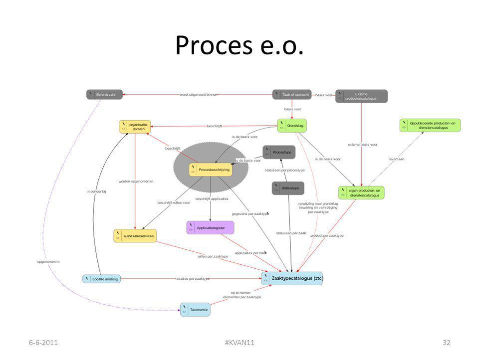 Proces e.o. 6-6-2011#KVAN1132
