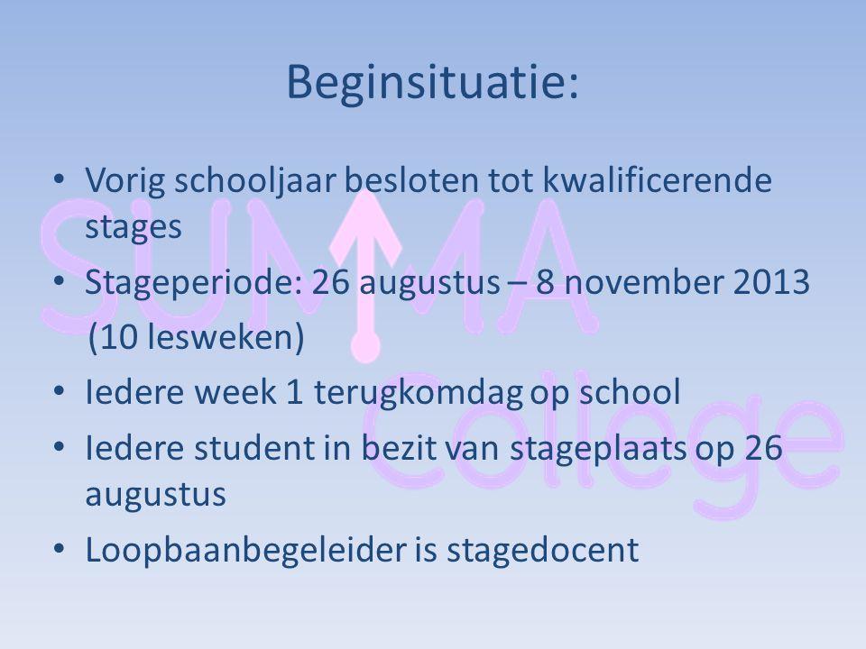 Beginsituatie: Vorig schooljaar besloten tot kwalificerende stages Stageperiode: 26 augustus – 8 november 2013 (10 lesweken) Iedere week 1 terugkomdag