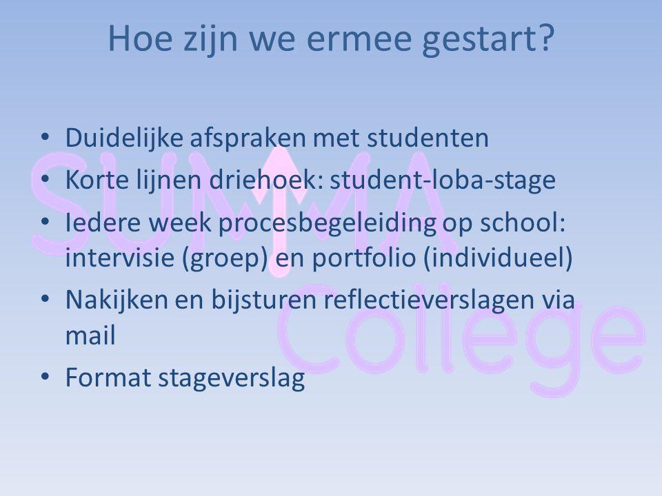 Hoe zijn we ermee gestart? Duidelijke afspraken met studenten Korte lijnen driehoek: student-loba-stage Iedere week procesbegeleiding op school: inter