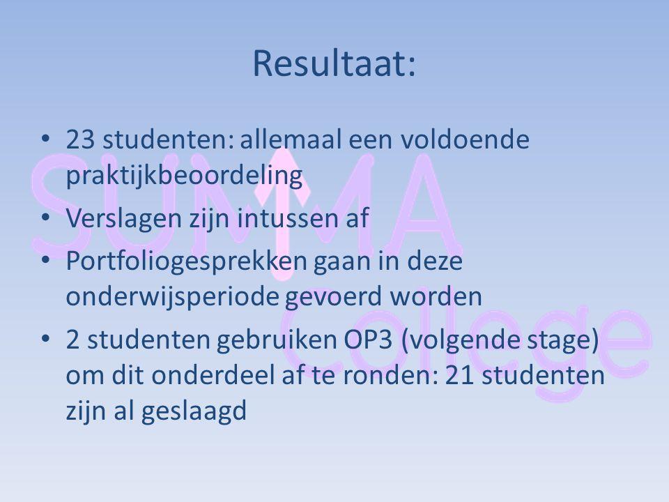 Resultaat: 23 studenten: allemaal een voldoende praktijkbeoordeling Verslagen zijn intussen af Portfoliogesprekken gaan in deze onderwijsperiode gevoe