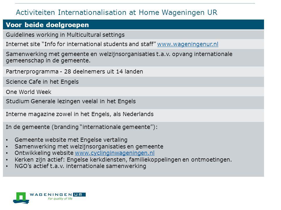 """Activiteiten Internationalisation at Home Wageningen UR Voor beide doelgroepen Guidelines working in Multicultural settings Internet site """"Info for in"""