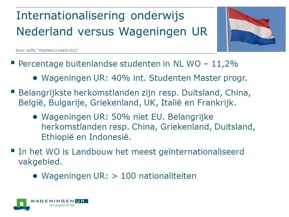 """Internationalisering onderwijs Nederland versus Wageningen UR bron: Nuffic """"Mobiliteit in beeld 2012""""  Percentage buitenlandse studenten in NL WO – 1"""