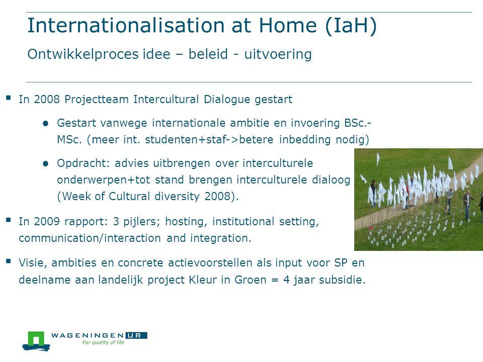 Internationalisation at Home (IaH) Ontwikkelproces idee – beleid - uitvoering  In 2008 Projectteam Intercultural Dialogue gestart ● Gestart vanwege i