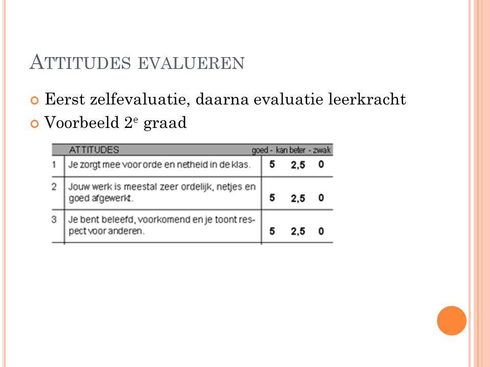A TTITUDES EVALUEREN Eerst zelfevaluatie, daarna evaluatie leerkracht Voorbeeld 2 e graad