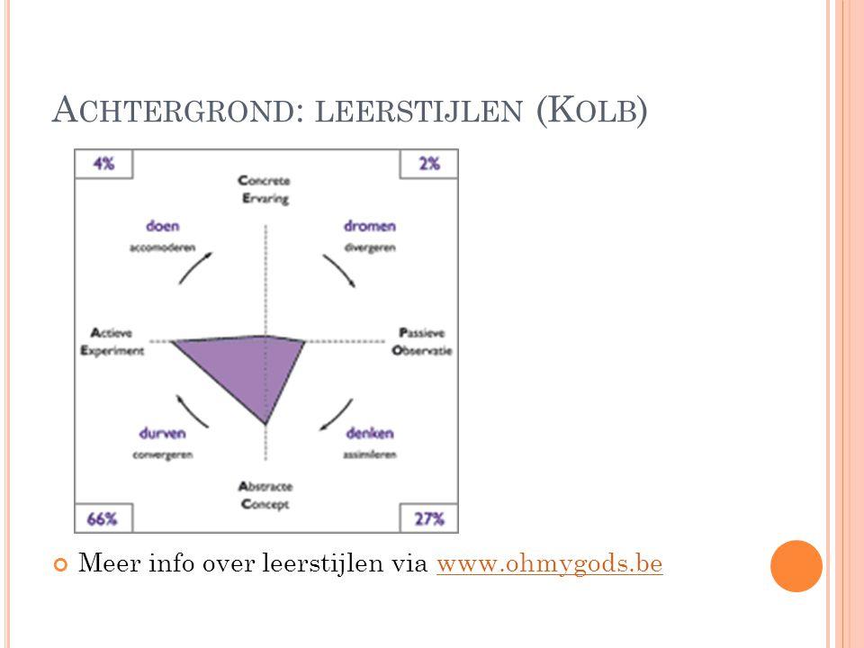 A CHTERGROND : LEERSTIJLEN (K OLB ) Meer info over leerstijlen via www.ohmygods.bewww.ohmygods.be