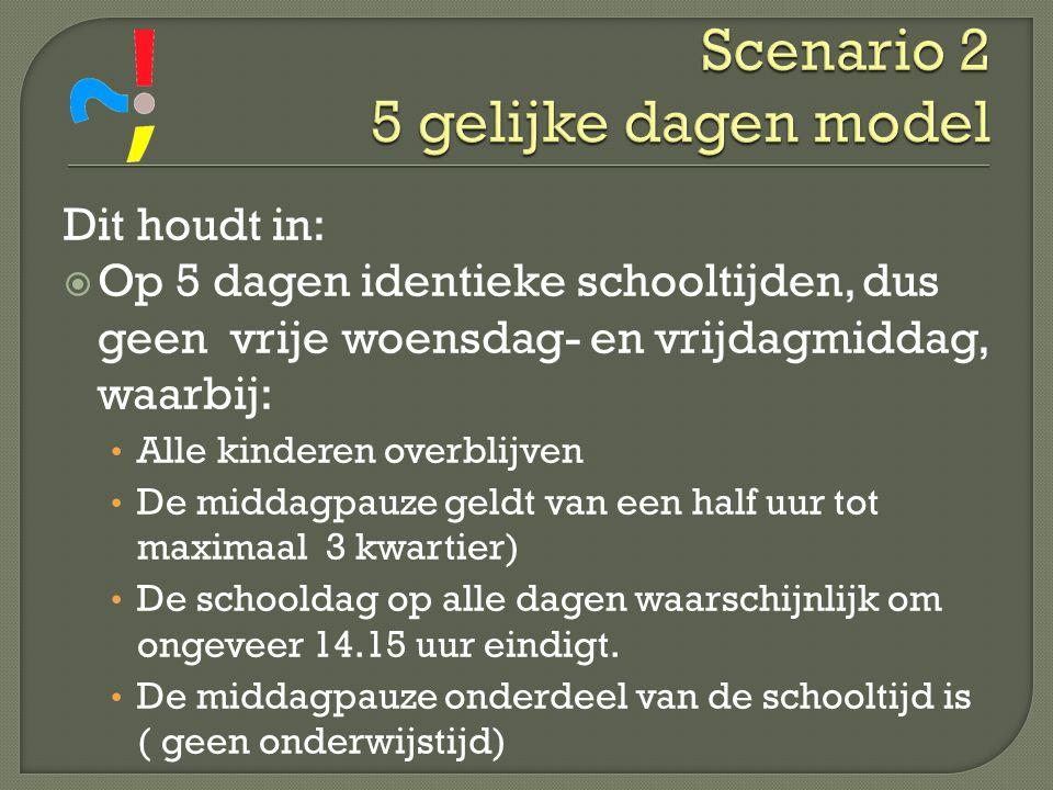 Scenario 2 5 gelijke dagen model Dit houdt in:  Op 5 dagen identieke schooltijden, dus geen vrije woensdag- en vrijdagmiddag, waarbij: Alle kinderen overblijven De middagpauze geldt van een half uur tot maximaal 3 kwartier) De schooldag op alle dagen waarschijnlijk om ongeveer 14.15 uur eindigt.
