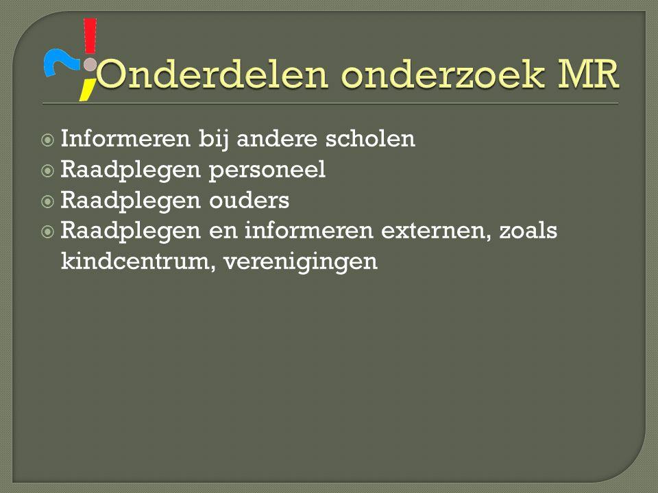  Informeren bij andere scholen  Raadplegen personeel  Raadplegen ouders  Raadplegen en informeren externen, zoals kindcentrum, verenigingen