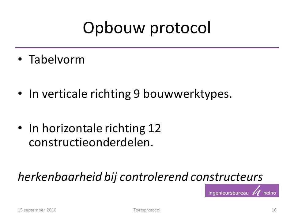 Opbouw protocol Tabelvorm In verticale richting 9 bouwwerktypes. In horizontale richting 12 constructieonderdelen. herkenbaarheid bij controlerend con