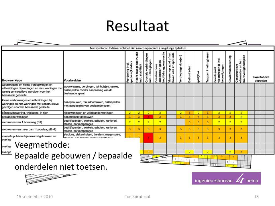 Resultaat 15 september 2010Toetsprotocol18 Veegmethode: Bepaalde gebouwen / bepaalde onderdelen niet toetsen.