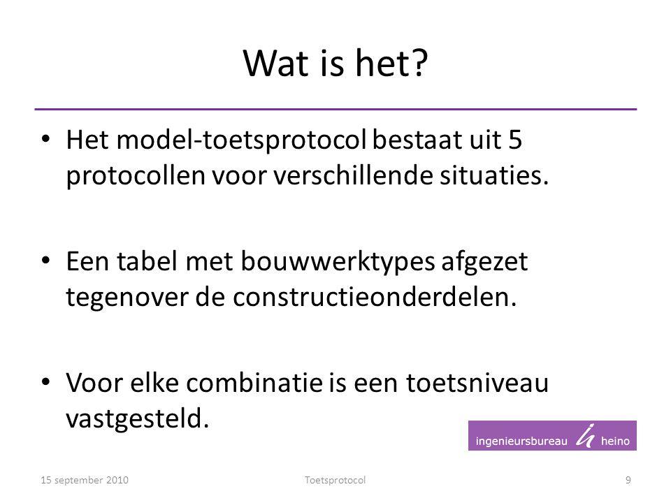 Wat is het? Het model-toetsprotocol bestaat uit 5 protocollen voor verschillende situaties. Een tabel met bouwwerktypes afgezet tegenover de construct