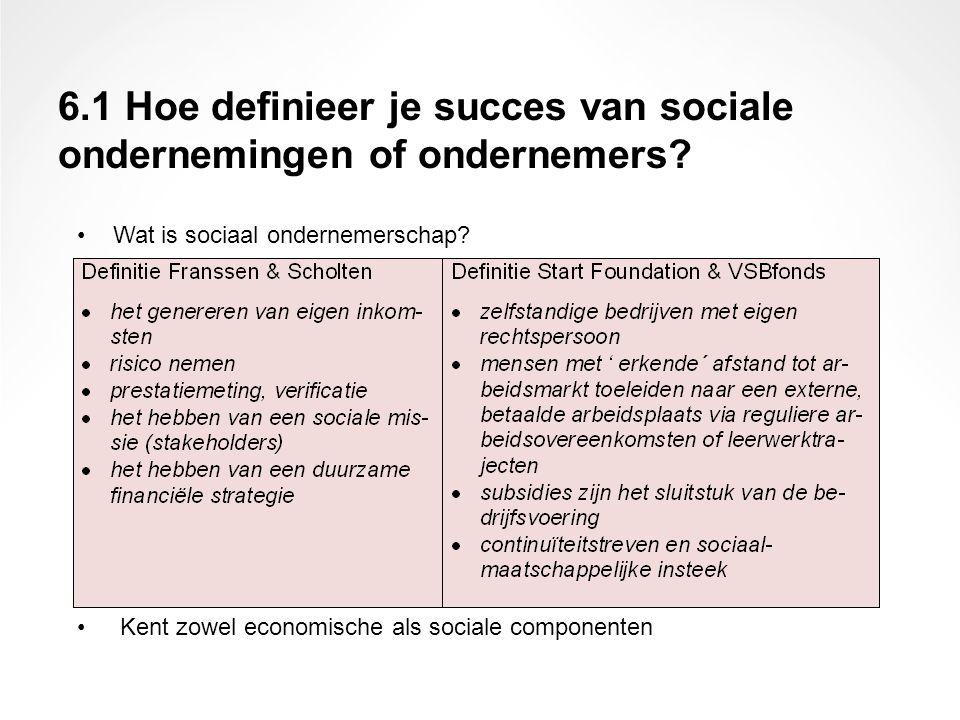 Wat is sociaal ondernemerschap? Kent zowel economische als sociale componenten 6.1 Hoe definieer je succes van sociale ondernemingen of ondernemers?
