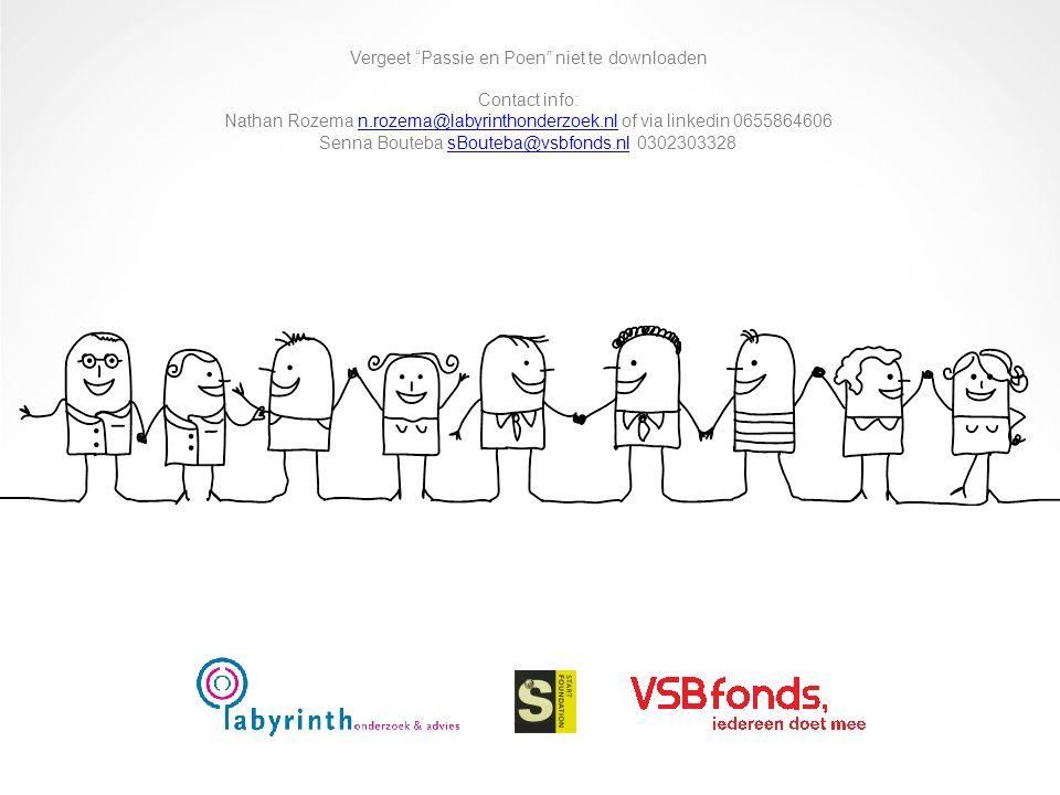 "Vergeet ""Passie en Poen"" niet te downloaden Contact info: Nathan Rozema n.rozema@labyrinthonderzoek.nl of via linkedin 0655864606n.rozema@labyrinthond"