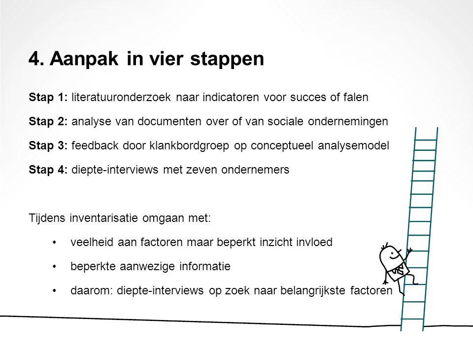 4. Aanpak in vier stappen Stap 1: literatuuronderzoek naar indicatoren voor succes of falen Stap 2: analyse van documenten over of van sociale onderne
