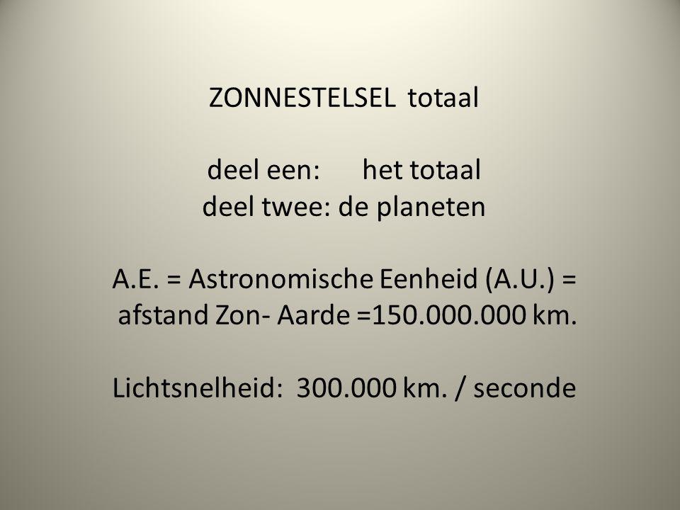 ZONNESTELSEL totaal deel een: het totaal deel twee: de planeten A.E. = Astronomische Eenheid (A.U.) = afstand Zon- Aarde =150.000.000 km. Lichtsnelhei