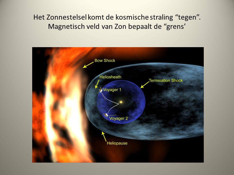 Het Zonnestelsel komt de kosmische straling tegen . Magnetisch veld van Zon bepaalt de grens'
