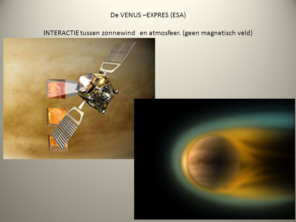 De VENUS –EXPRES (ESA) INTERACTIE tussen zonnewind en atmosfeer. (geen magnetisch veld)