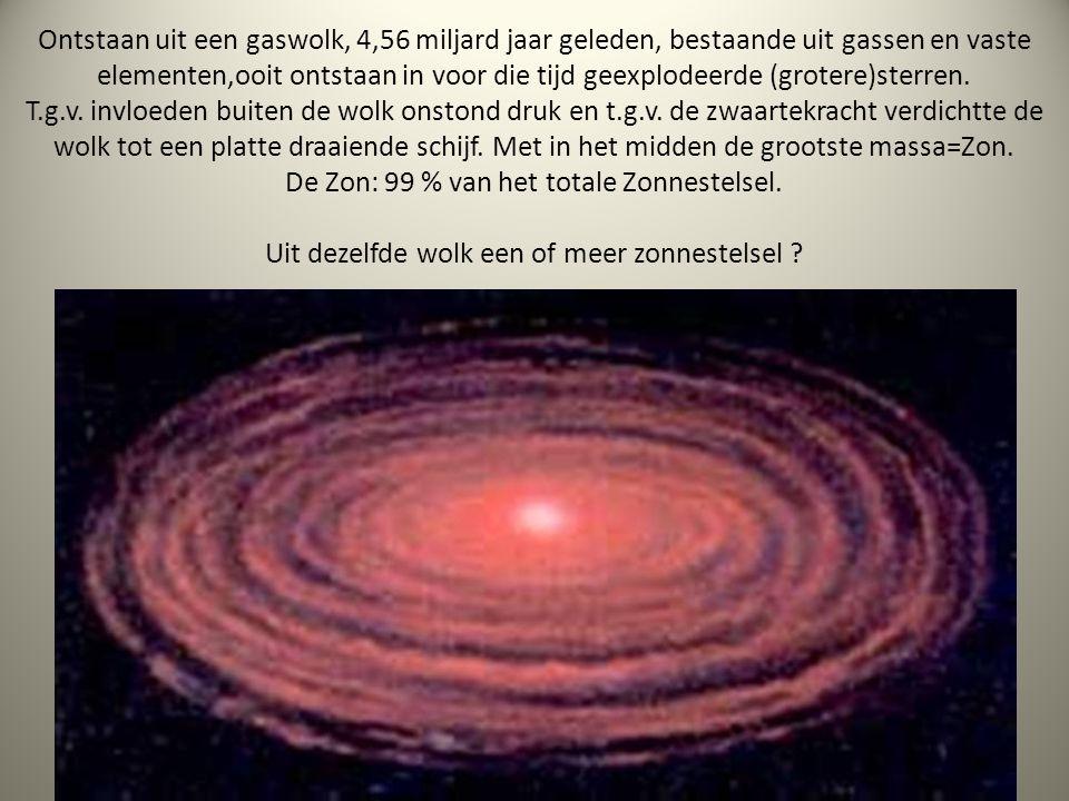 Ontstaan uit een gaswolk, 4,56 miljard jaar geleden, bestaande uit gassen en vaste elementen,ooit ontstaan in voor die tijd geexplodeerde (grotere)sterren.