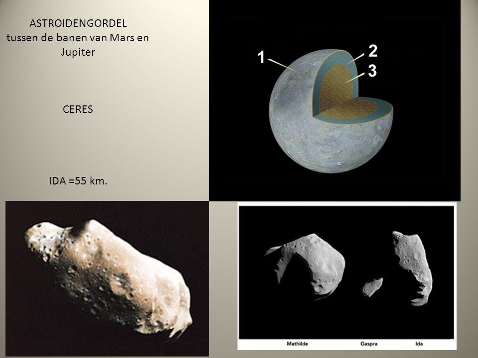 ASTROIDENGORDEL tussen de banen van Mars en Jupiter CERES IDA =55 km.