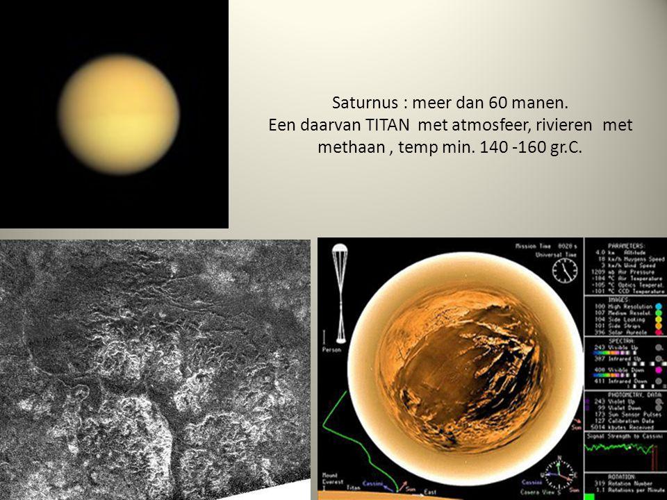 Saturnus : meer dan 60 manen. Een daarvan TITAN met atmosfeer, rivieren met methaan, temp min. 140 -160 gr.C.