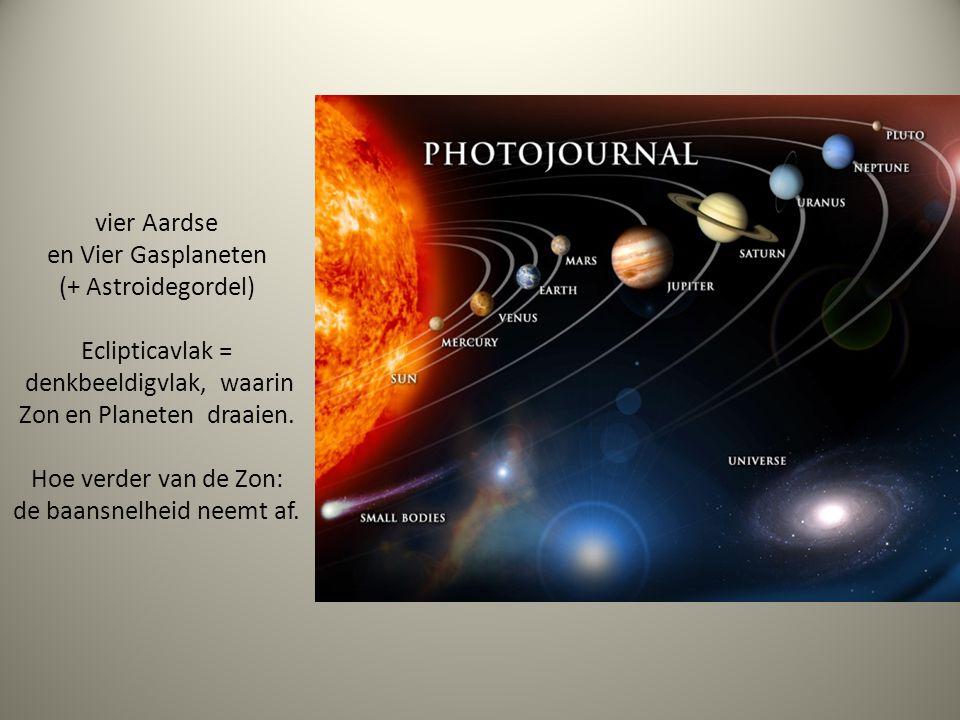 vier Aardse en Vier Gasplaneten (+ Astroidegordel) Eclipticavlak = denkbeeldigvlak, waarin Zon en Planeten draaien. Hoe verder van de Zon: de baansnel