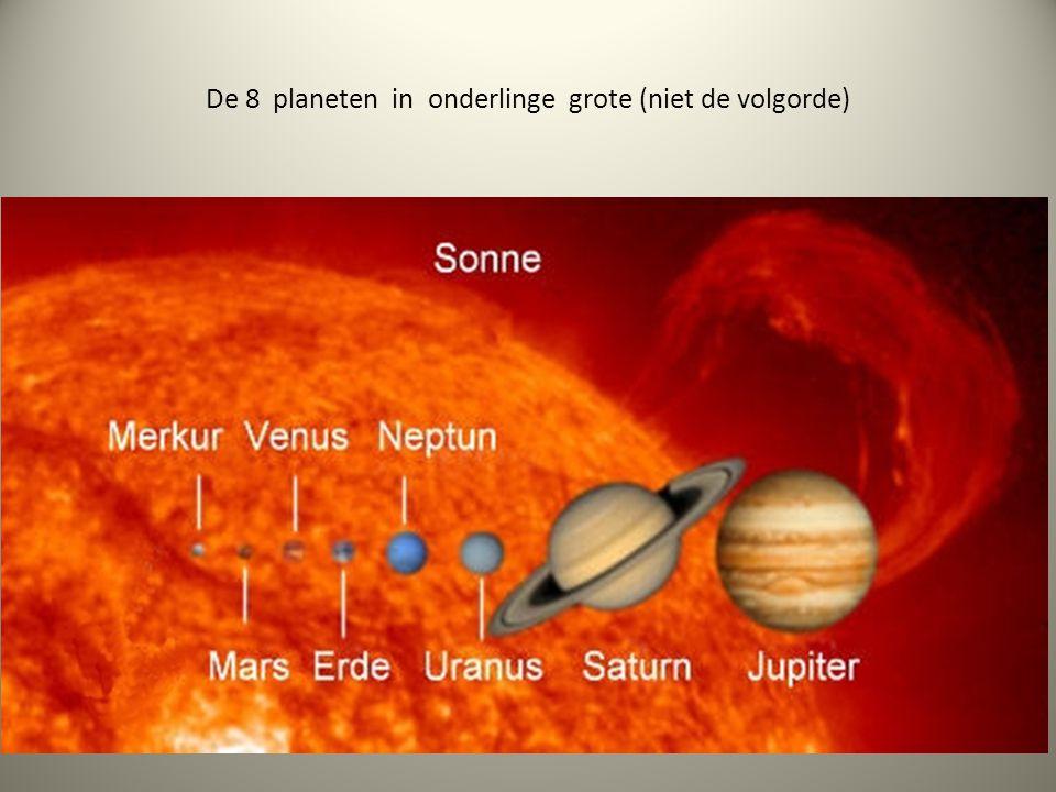 De 8 planeten in onderlinge grote (niet de volgorde)