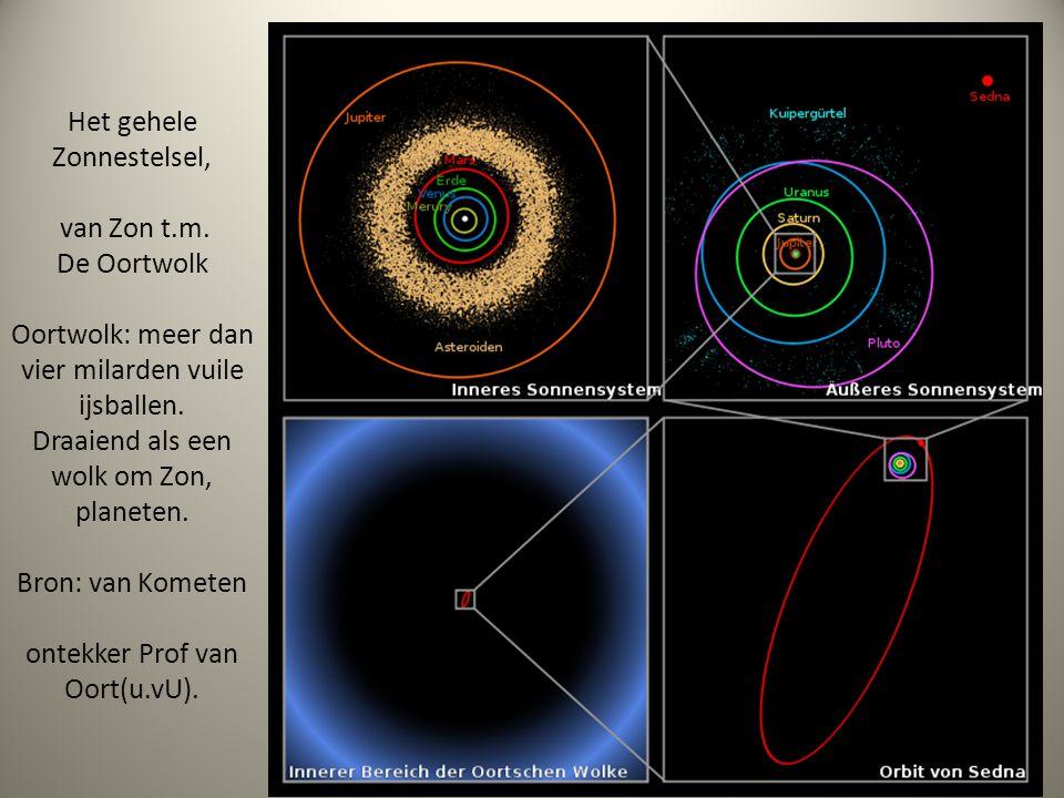 Het gehele Zonnestelsel, van Zon t.m. De Oortwolk Oortwolk: meer dan vier milarden vuile ijsballen. Draaiend als een wolk om Zon, planeten. Bron: van