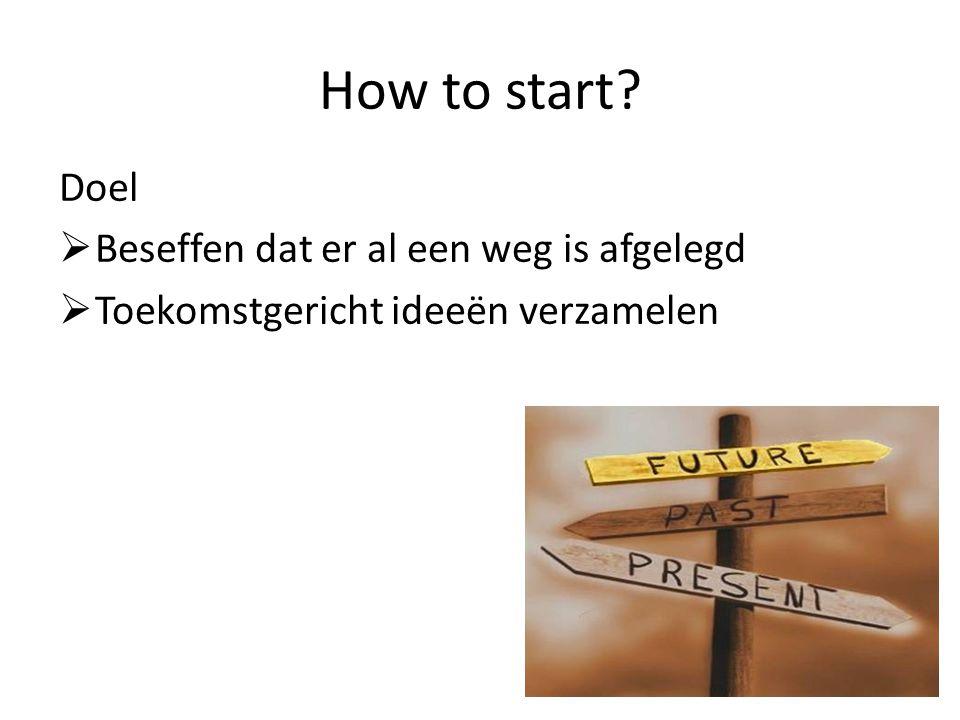 How to start Doel  Beseffen dat er al een weg is afgelegd  Toekomstgericht ideeën verzamelen