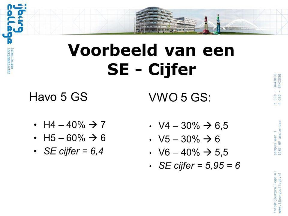 Voorbeeld van een SE - Cijfer Havo 5 GS H4 – 40%  7 H5 – 60%  6 SE cijfer = 6,4 VWO 5 GS: V4 – 30%  6,5 V5 – 30%  6 V6 – 40%  5,5 SE cijfer = 5,95 = 6