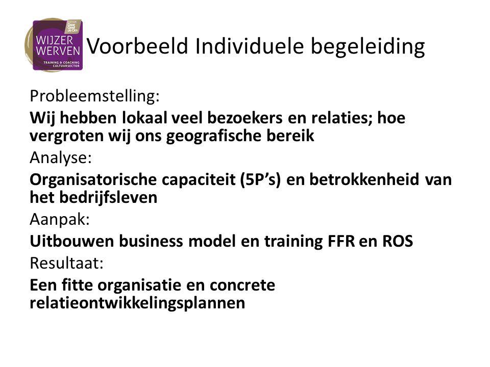 Voorbeeld Individuele begeleiding Probleemstelling: Wij hebben lokaal veel bezoekers en relaties; hoe vergroten wij ons geografische bereik Analyse: Organisatorische capaciteit (5P's) en betrokkenheid van het bedrijfsleven Aanpak: Uitbouwen business model en training FFR en ROS Resultaat: Een fitte organisatie en concrete relatieontwikkelingsplannen