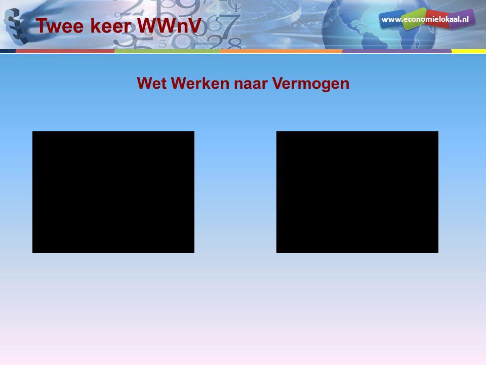 www.economielokaal.nl Twee keer WWnV Wet Werken naar Vermogen