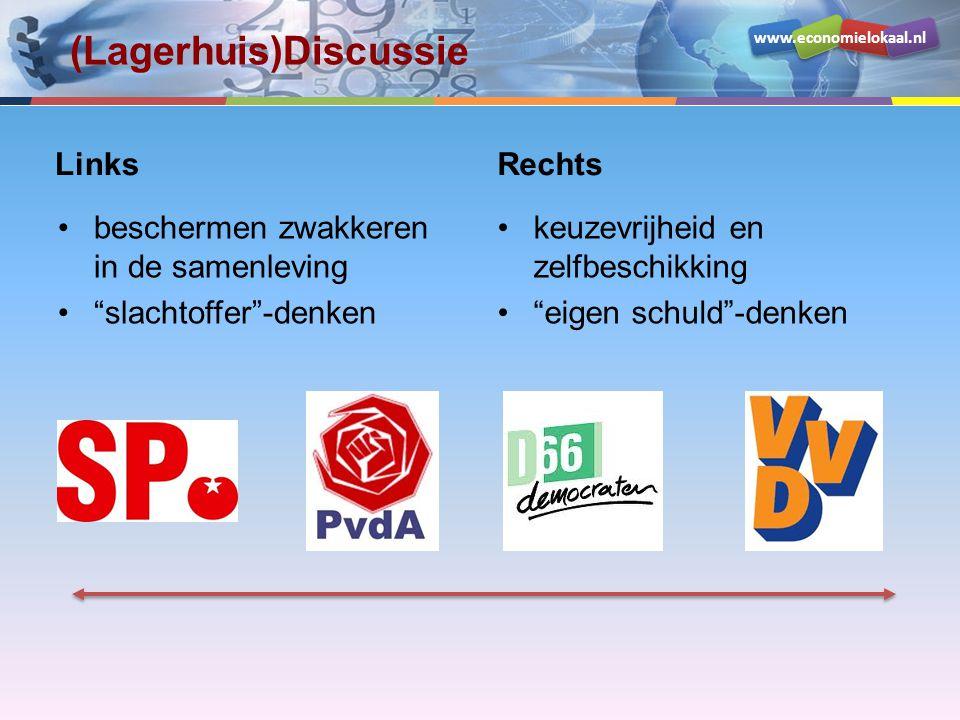 www.economielokaal.nl (Lagerhuis)Discussie Links beschermen zwakkeren in de samenleving slachtoffer -denken Rechts keuzevrijheid en zelfbeschikking eigen schuld -denken