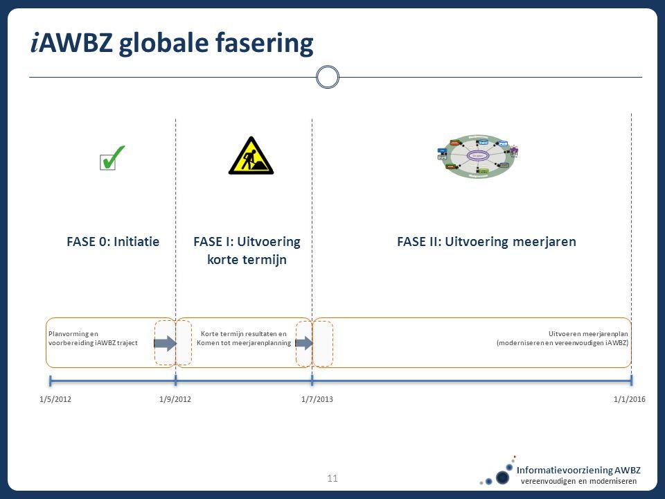 Informatievoorziening AWBZ vereenvoudigen en moderniseren 11 i AWBZ globale fasering Planvorming en voorbereiding iAWBZ traject Korte termijn resultat
