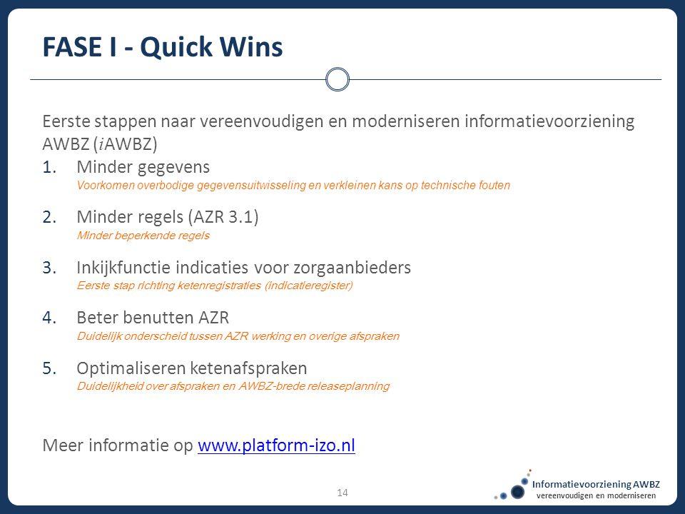 Informatievoorziening AWBZ vereenvoudigen en moderniseren 14 FASE I - Quick Wins Eerste stappen naar vereenvoudigen en moderniseren informatievoorzien