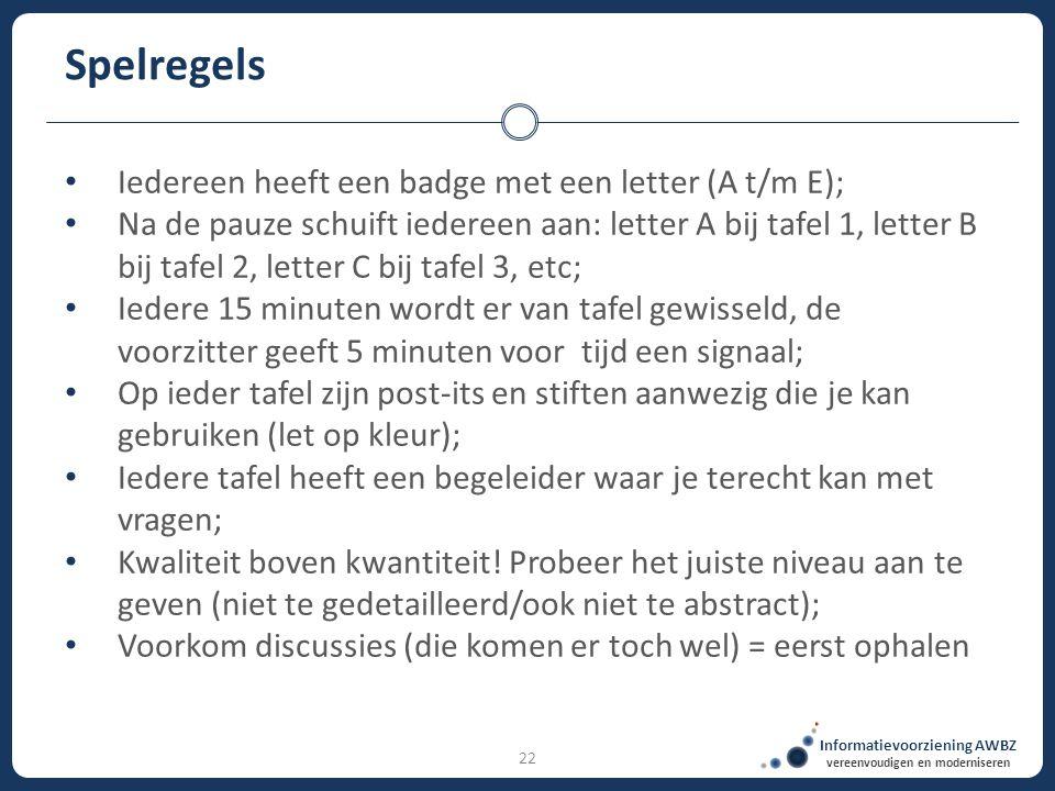 Informatievoorziening AWBZ vereenvoudigen en moderniseren 22 Spelregels Iedereen heeft een badge met een letter (A t/m E); Na de pauze schuift iederee