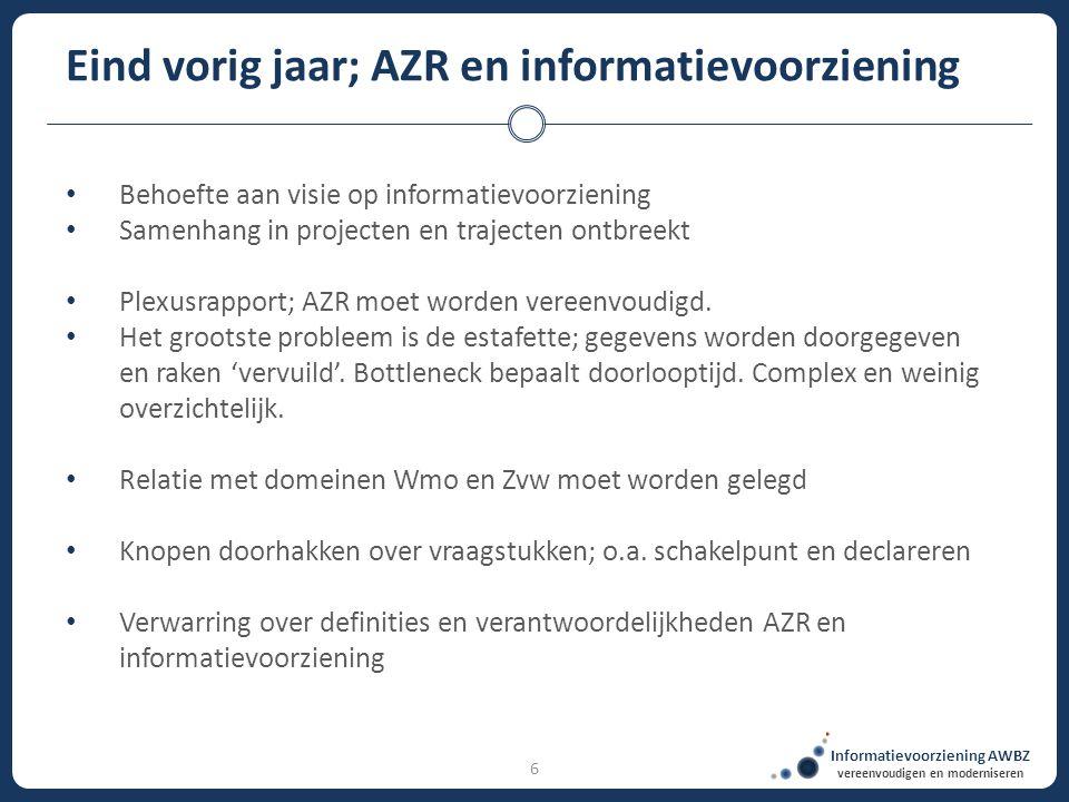Informatievoorziening AWBZ vereenvoudigen en moderniseren 6 Eind vorig jaar; AZR en informatievoorziening Behoefte aan visie op informatievoorziening