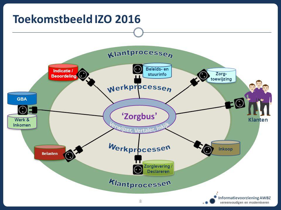 Informatievoorziening AWBZ vereenvoudigen en moderniseren 8 Toekomstbeeld IZO 2016 Klanten Indicatie / Beoordeling Indicatie / Beoordeling Zorg- toewi
